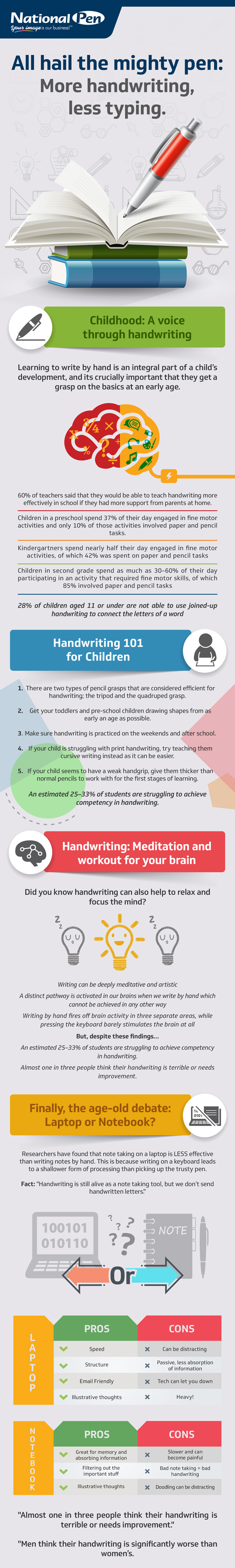 handwriting_infographic