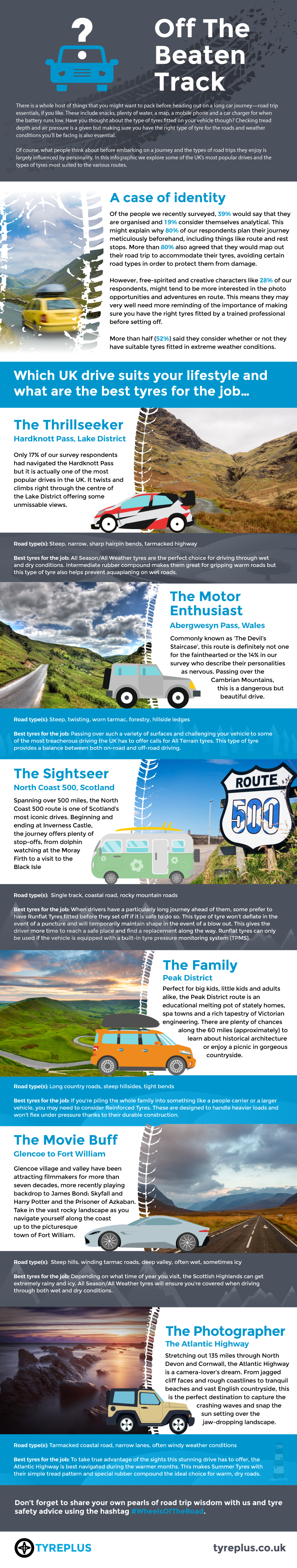 Off-The-Beaten-Track-Infographic (1) (2)